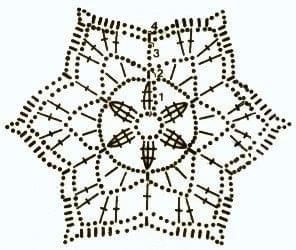 schemat szydełkowej gwiazdki